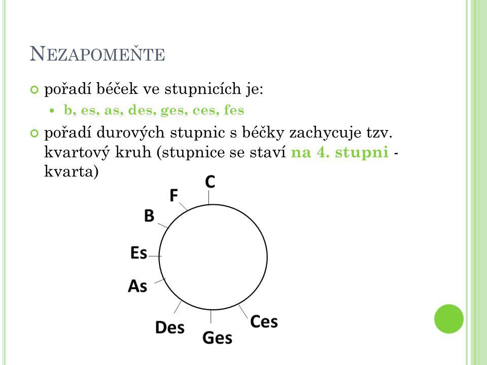 N EZAPOMEŇTE pořadí béček ve stupnicích je:  b, es, as, des, ges, ces, fes pořadí durových stupnic s béčky zachycuje tzv. kvartový kruh (stupnice se