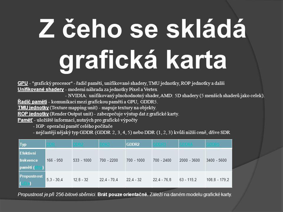 Z čeho se skládá grafická karta GPU -