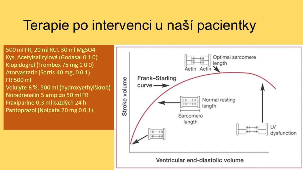 Terapie po intervenci u naší pacientky 500 ml FR, 20 ml KCl, 30 ml MgSO4 Kys.
