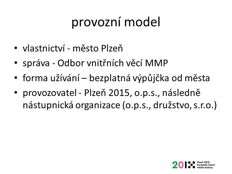 provozní model • vlastnictví - město Plzeň • správa - Odbor vnitřních věcí MMP • forma užívání – bezplatná výpůjčka od města • provozovatel - Plzeň 20