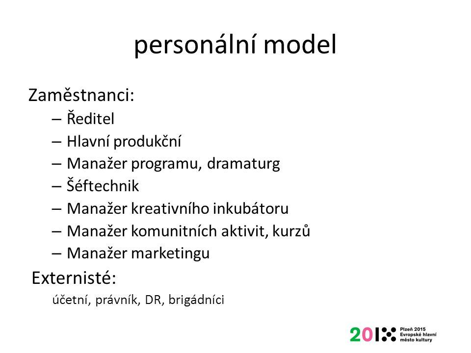 personální model Zaměstnanci: – Ředitel – Hlavní produkční – Manažer programu, dramaturg – Šéftechnik – Manažer kreativního inkubátoru – Manažer komun