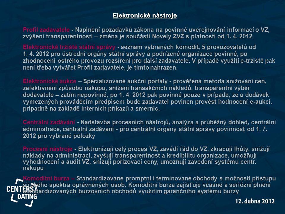 Profil zadavatele - Naplnění požadavků zákona na povinné uveřejňování informací o VZ, zvýšení transparentnosti – změna je součástí Novely ZVZ s platno