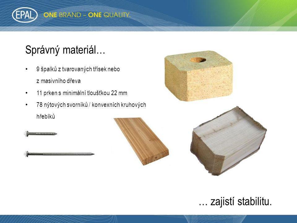 Správný materiál… • 9 špalků z tvarovaných třísek nebo z masivního dřeva • 11 prken s minimální tloušťkou 22 mm • 78 nýtových svorníků / konvexních kr