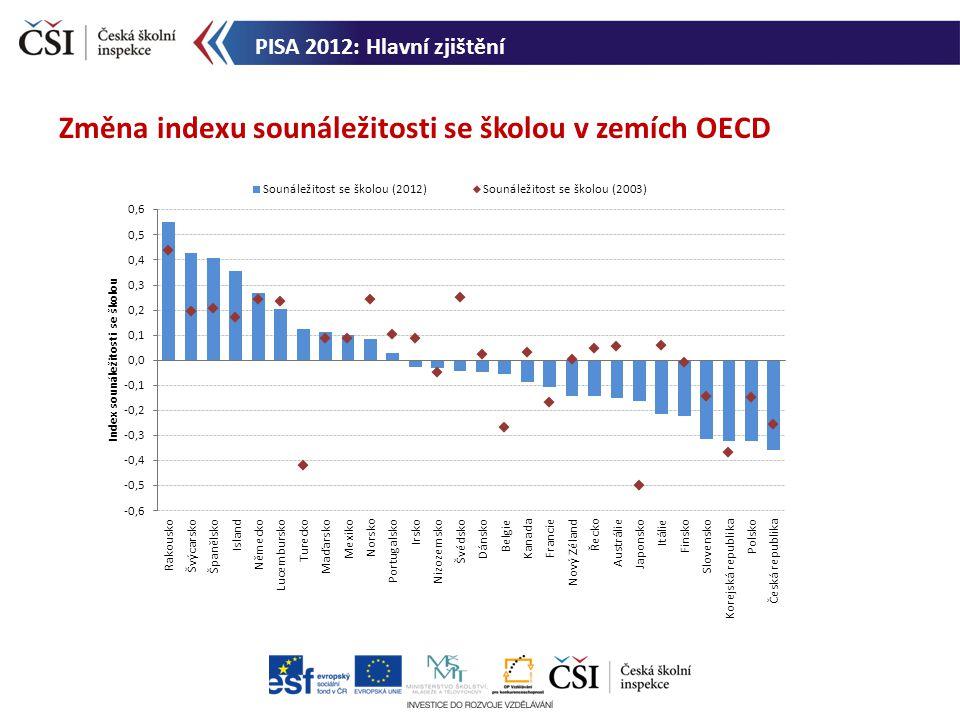 Změna indexu sounáležitosti se školou v zemích OECD PISA 2012: Hlavní zjištění