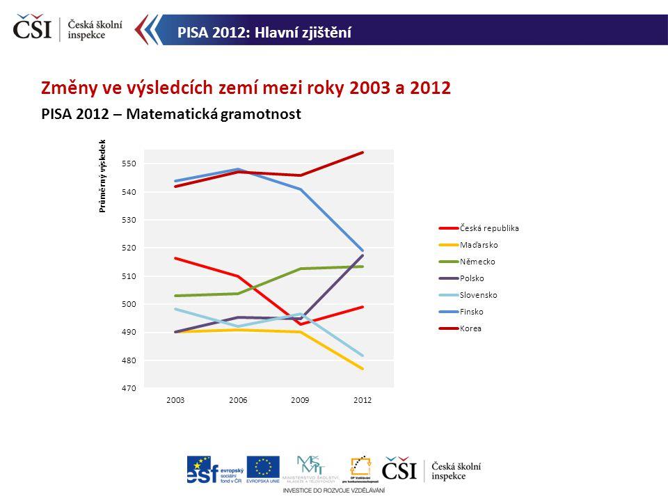 Změny ve výsledcích zemí mezi roky 2003 a 2012 PISA 2012 – Matematická gramotnost PISA 2012: Hlavní zjištění