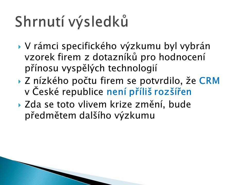  V rámci specifického výzkumu byl vybrán vzorek firem z dotazníků pro hodnocení přínosu vyspělých technologií  Z nízkého počtu firem se potvrdilo, že CRM v České republice není příliš rozšířen  Zda se toto vlivem krize změní, bude předmětem dalšího výzkumu