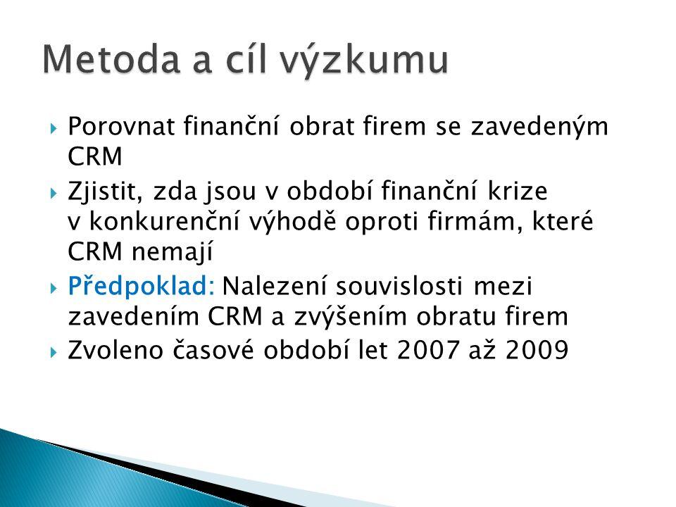  Porovnat finanční obrat firem se zavedeným CRM  Zjistit, zda jsou v období finanční krize v konkurenční výhodě oproti firmám, které CRM nemají  Předpoklad: Nalezení souvislosti mezi zavedením CRM a zvýšením obratu firem  Zvoleno časové období let 2007 až 2009