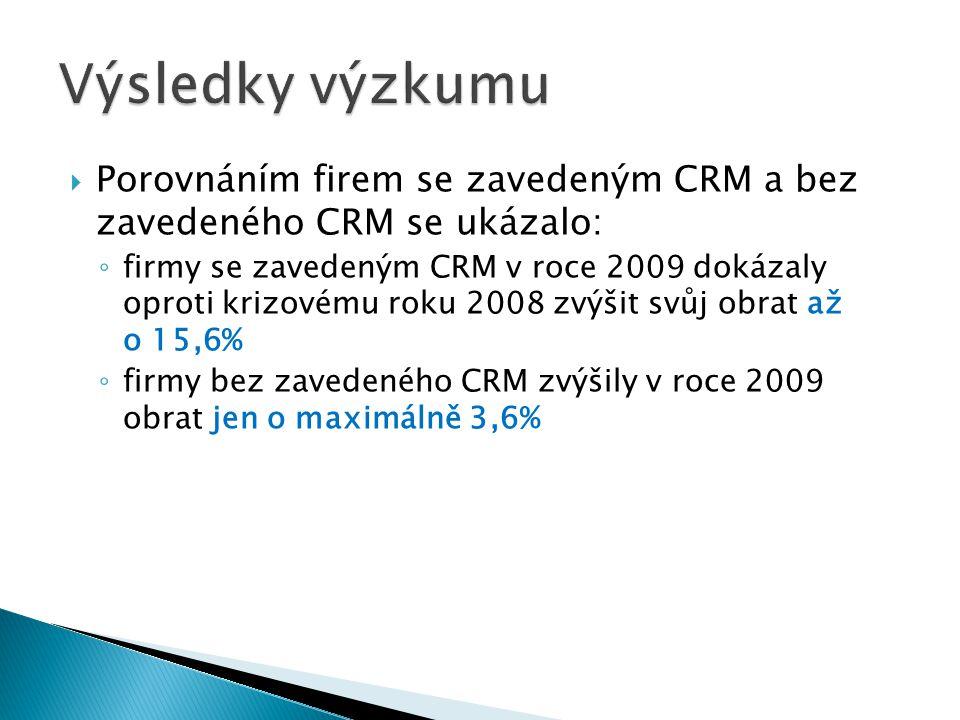  Porovnáním firem se zavedeným CRM a bez zavedeného CRM se ukázalo: ◦ firmy se zavedeným CRM v roce 2009 dokázaly oproti krizovému roku 2008 zvýšit svůj obrat až o 15,6% ◦ firmy bez zavedeného CRM zvýšily v roce 2009 obrat jen o maximálně 3,6%