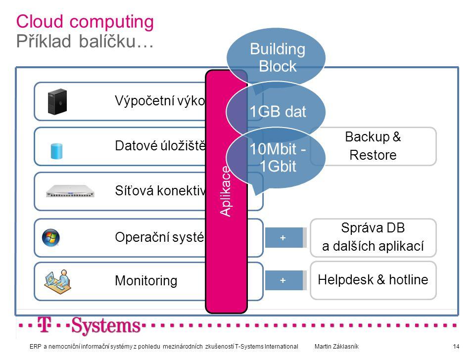 Cloud computing Příklad balíčku… ERP a nemocniční informační systémy z pohledu mezinárodních zkušeností T-Systems InternationalMartin Záklasník14 Výpo