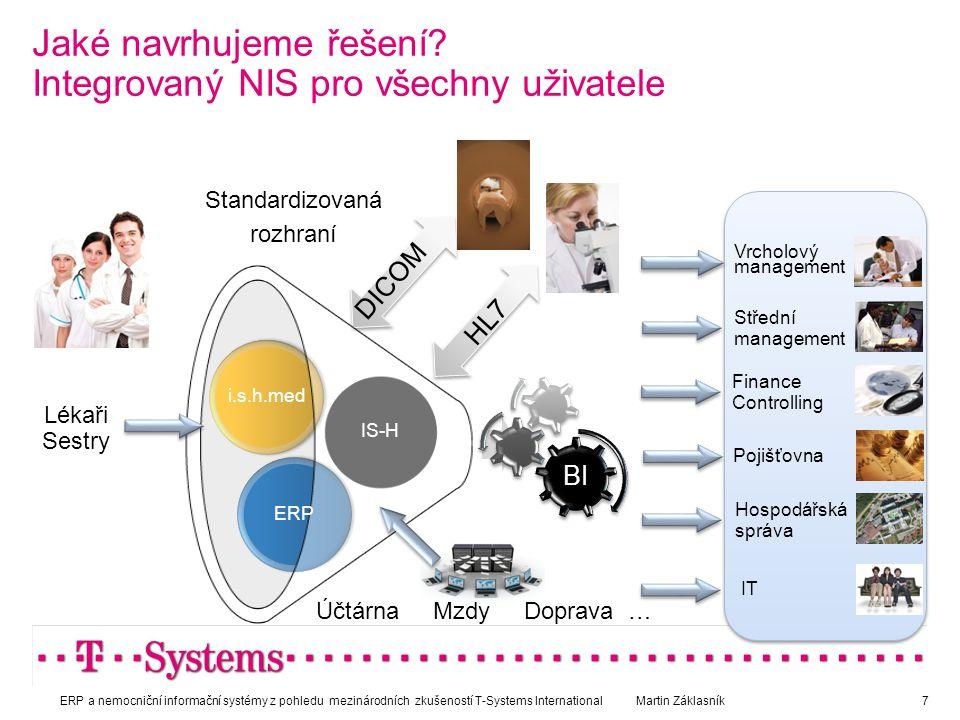 Jaké navrhujeme řešení? Integrovaný NIS pro všechny uživatele HL7 Lékaři Sestry DICOM Střední management Finance Controlling Pojišťovna Hospodářská sp