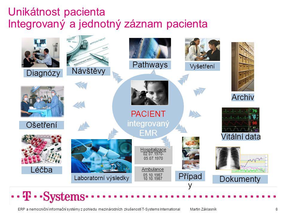 Unikátnost pacienta Integrovaný a jednotný záznam pacienta Diagnózy Patient Případ y Ambulance 05.10.1987 10.10.1987 Hospitalizace 02.07.1970- 05.07.1