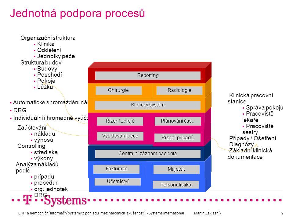 Jednotná podpora procesů Zaúčtování  nákladů  výnosů Controlling  střediska  výkony Analýza nákladů podle  případů  procedur  org. jednotek  D