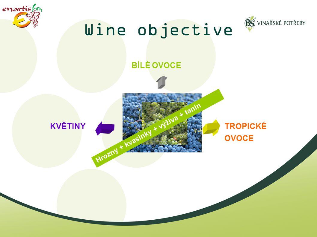 Wine objective KVĚTINY BÍLÉ OVOCE TROPICKÉ OVOCE Hrozny + kvasinky + výživa + tanin