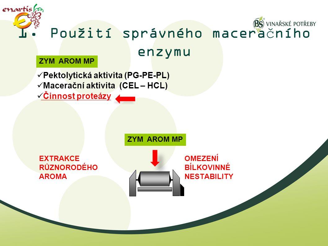 1. Použití správného maceračního enzymu EXTRAKCE RŮZNORODÉHO AROMA ZYM AROM MP  Pektolytická aktivita (PG-PE-PL)  Macerační aktivita (CEL – HCL)  Č