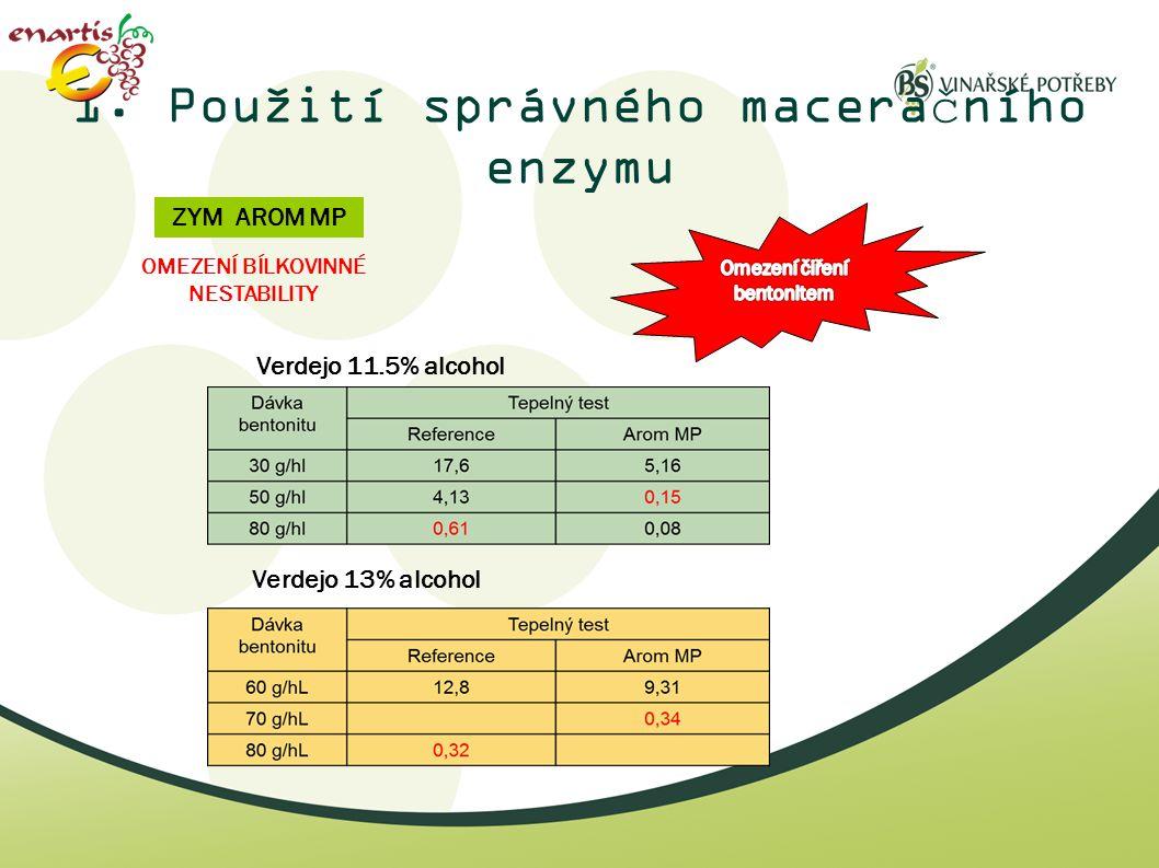 1. Použití správného maceračního enzymu OMEZENÍ BÍLKOVINNÉ NESTABILITY ZYM AROM MP Verdejo 11.5% alcohol Verdejo 13% alcohol