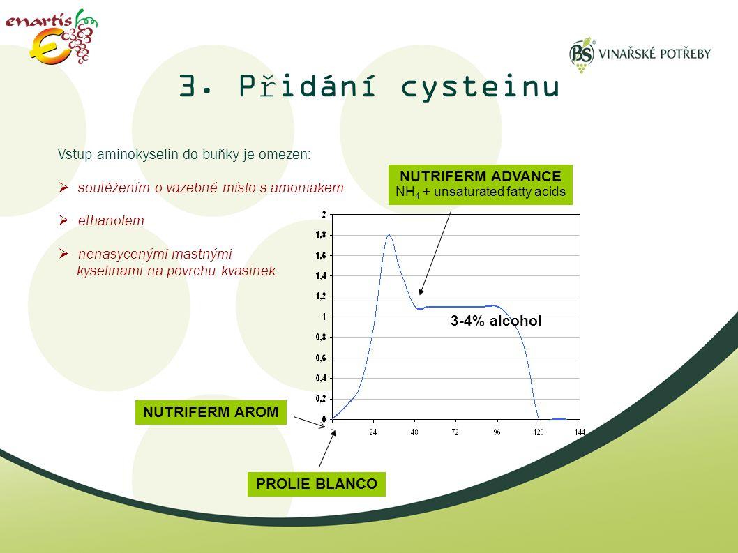 3. Přidání cysteinu Vstup aminokyselin do buňky je omezen:  soutěžením o vazebné místo s amoniakem  ethanolem  nenasycenými mastnými kyselinami na