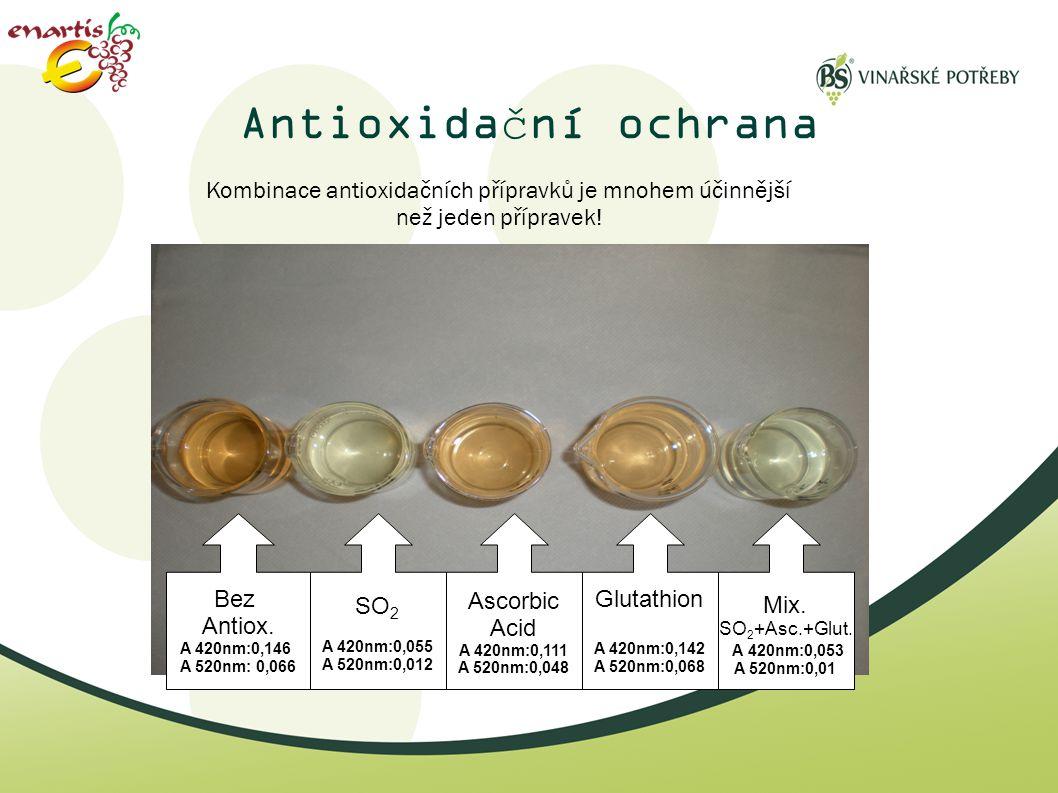 Antioxidační ochrana Bez Antiox. A 420nm:0,146 A 520nm: 0,066 SO 2 A 420nm:0,055 A 520nm:0,012 Ascorbic Acid A 420nm:0,111 A 520nm:0,048 Glutathion A