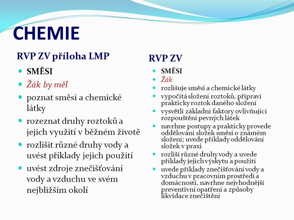 CHEMIE RVP ZV příloha LMP RVP ZV  SMĚSI  Žák by měl  poznat směsi a chemické látky  rozeznat druhy roztoků a jejich využití v běžném životě  rozl