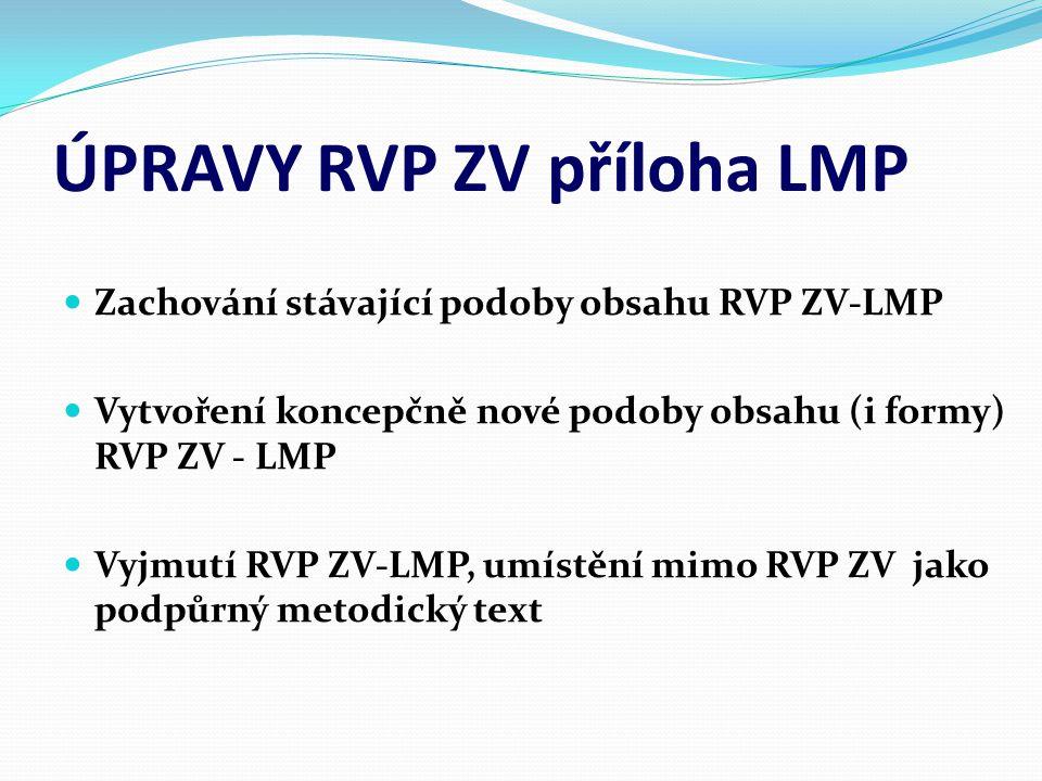 ÚPRAVY RVP ZV příloha LMP  Zachování stávající podoby obsahu RVP ZV-LMP  Vytvoření koncepčně nové podoby obsahu (i formy) RVP ZV - LMP  Vyjmutí RVP