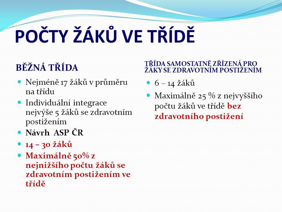RVP ZV příloha LMP  Nezbytnost zachování upraveného programu RVP ZV