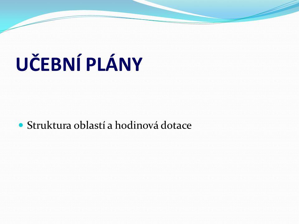 POROVNÁVACÍ TABULKA RÁMCOVÉHO UČEBNÍHO PLÁNU pro 1.