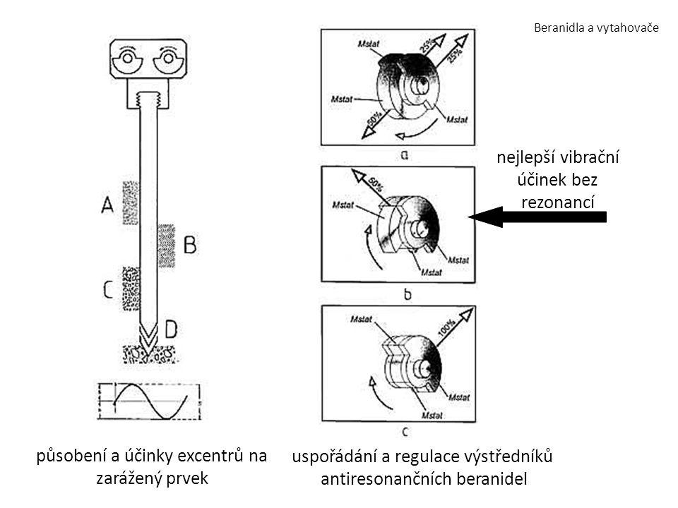 Beranidla a vytahovače působení a účinky excentrů na zarážený prvek uspořádání a regulace výstředníků antiresonančních beranidel nejlepší vibrační účinek bez rezonancí