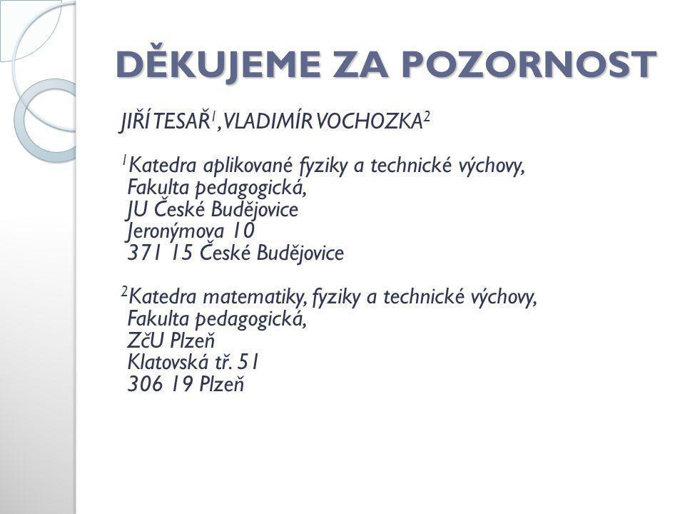 DĚKUJEME ZA POZORNOST JIŘÍ TESAŘ 1, VLADIMÍR VOCHOZKA 2 1 Katedra aplikované fyziky a technické výchovy, Fakulta pedagogická, JU České Budějovice Jero