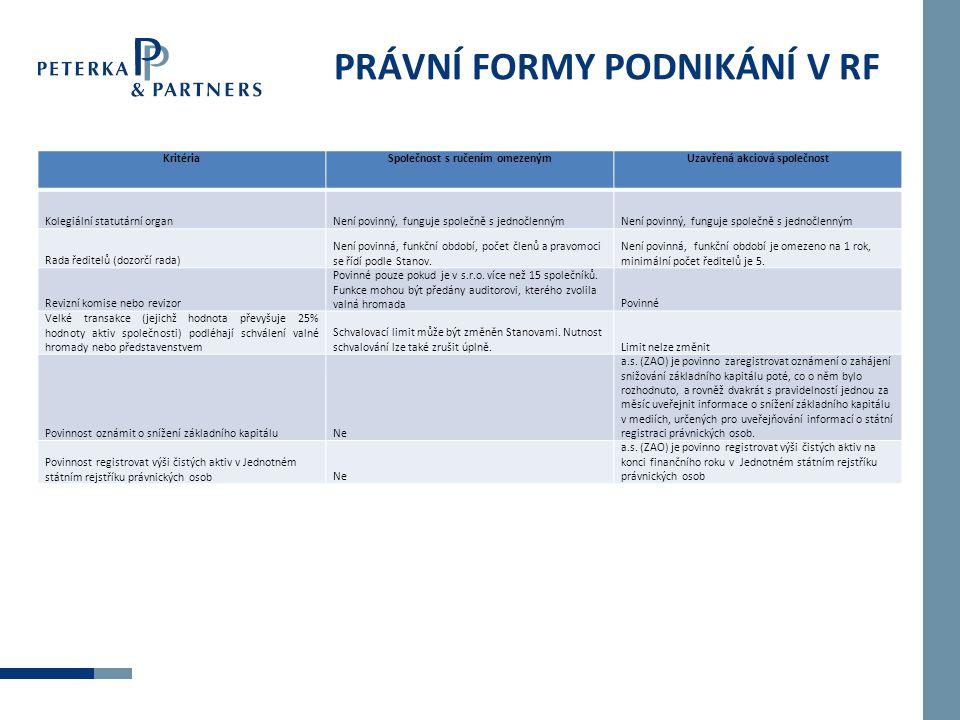 PRÁVNÍ FORMY PODNIKÁNÍ V RF KritériaSpolečnost s ručením omezenýmUzavřená akciová společnost Kolegiální statutární organNení povinný, funguje společně