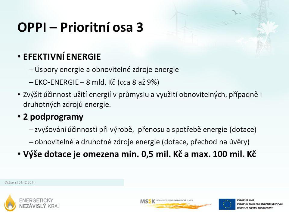 Ostrava | 31.12.2011 OPPI – Prioritní osa 3 • EFEKTIVNÍ ENERGIE – Úspory energie a obnovitelné zdroje energie – EKO-ENERGIE – 8 mld. Kč (cca 8 až 9%)
