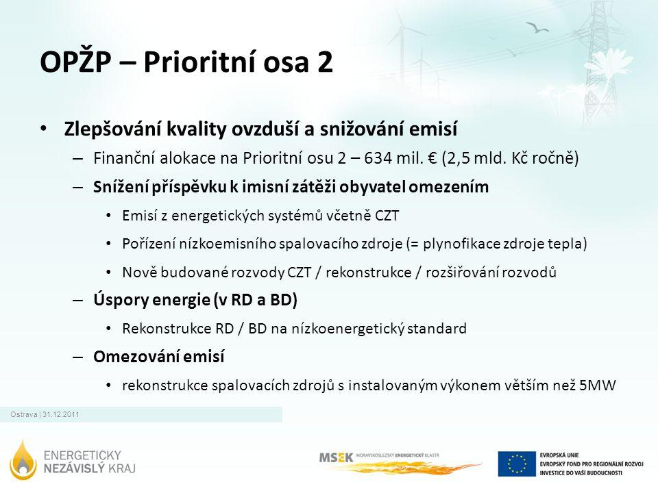 Ostrava | 31.12.2011 OPŽP – Prioritní osa 2 • Zlepšování kvality ovzduší a snižování emisí – Finanční alokace na Prioritní osu 2 – 634 mil. € (2,5 mld