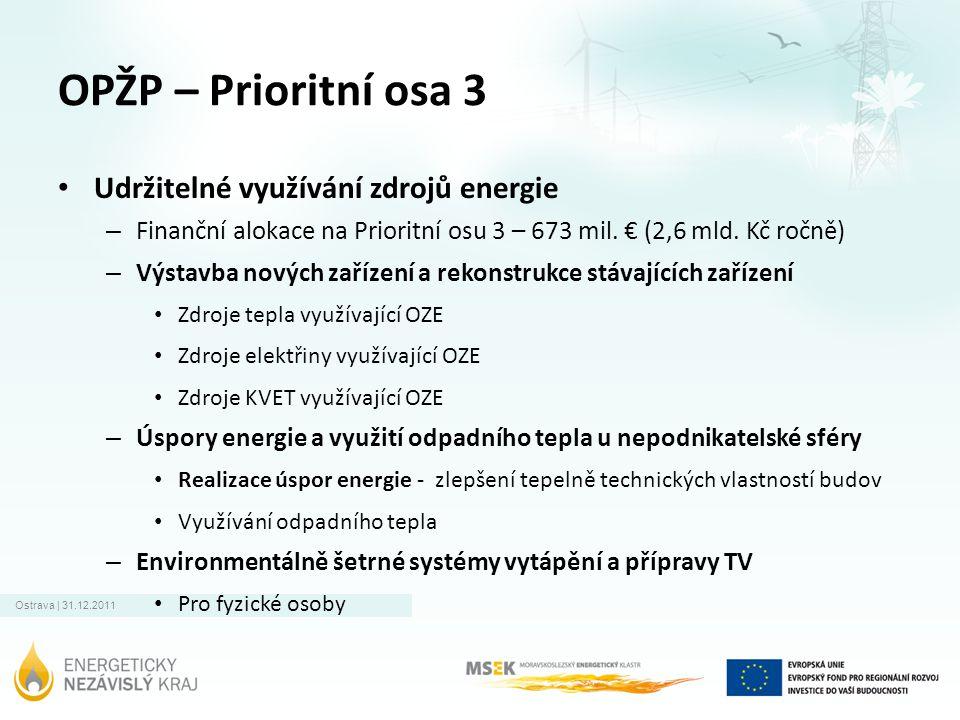 Ostrava | 31.12.2011 OPŽP – Prioritní osa 3 • Udržitelné využívání zdrojů energie – Finanční alokace na Prioritní osu 3 – 673 mil. € (2,6 mld. Kč ročn