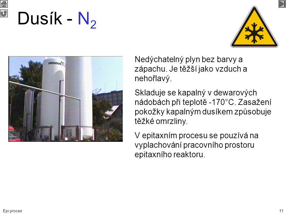 Epi proces11 Dusík - N 2 Nedýchatelný plyn bez barvy a zápachu. Je těžší jako vzduch a nehořlavý. Skladuje se kapalný v dewarových nádobách při teplot