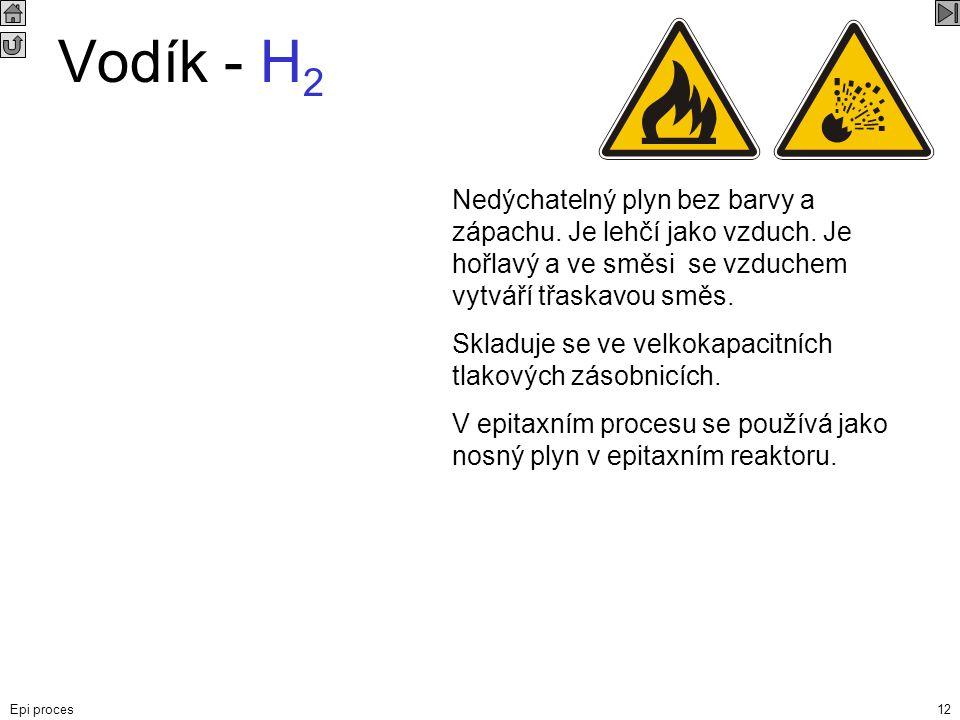 Epi proces12 Vodík - H 2 Nedýchatelný plyn bez barvy a zápachu. Je lehčí jako vzduch. Je hořlavý a ve směsi se vzduchem vytváří třaskavou směs. Skladu