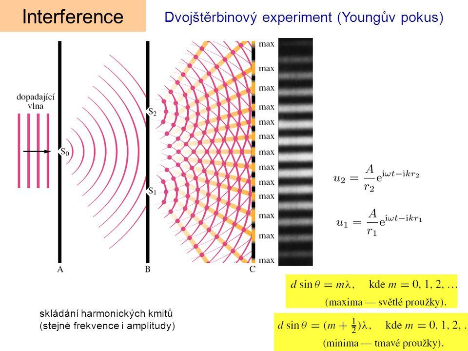 Dvojštěrbinový experiment (Youngův pokus) Interference skládání harmonických kmitů (stejné frekvence i amplitudy)