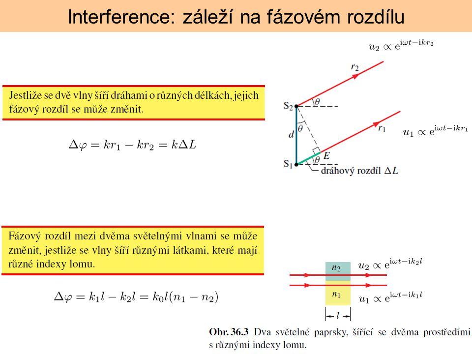Interference: záleží na fázovém rozdílu