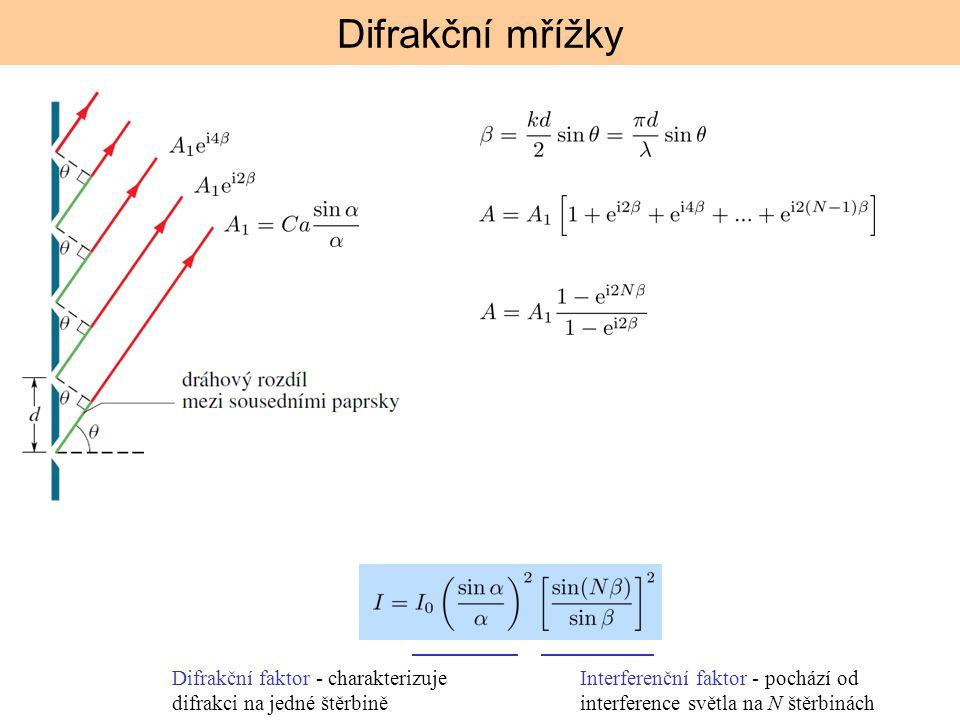 Difrakční faktor - charakterizuje difrakci na jedné štěrbině Interferenční faktor - pochází od interference světla na N štěrbinách