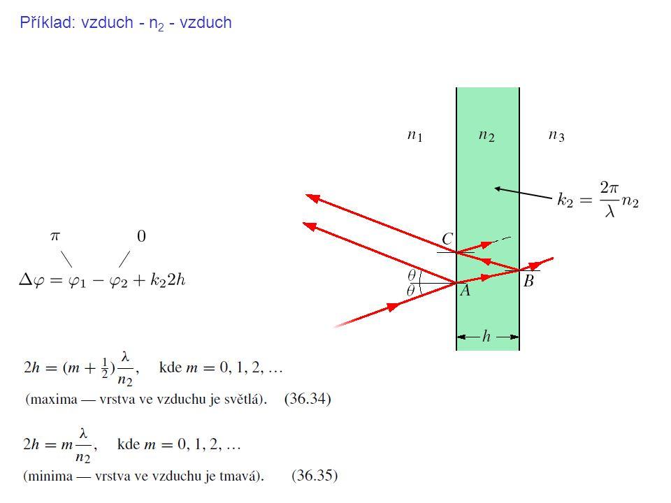 Difrakce na štěrbině amplitudová propustnost (aperturní funkce) z x Amplituda difraktované vlny je úměrná Fourierově transformaci amplitudové propustnosti.