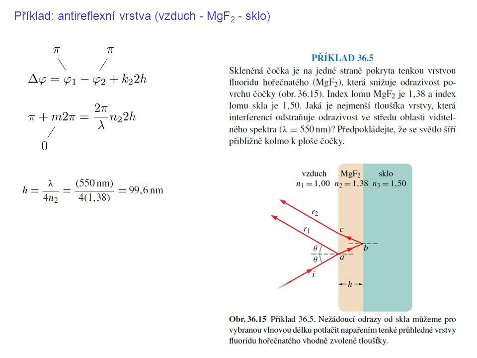Příklad: antireflexní vrstva (vzduch - MgF 2 - sklo)
