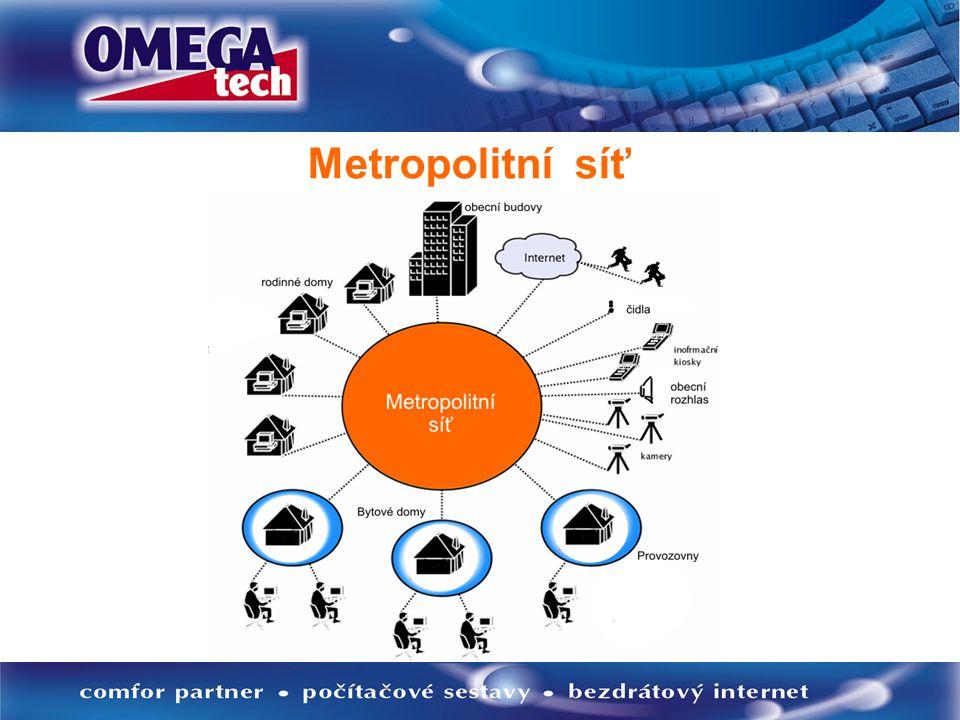 Co přináší metropolitní síť obcím  Pokrytí požadavků občanů na moderní technologie  Jistota dobrého rozhodnutí – možnost rozšíření o budoucí aplikace  Úspora provozních nákladů obce
