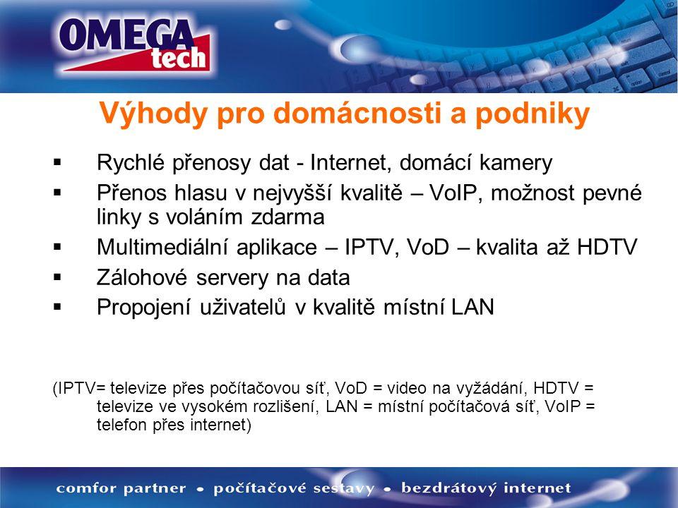Výhody pro domácnosti a podniky  Rychlé přenosy dat - Internet, domácí kamery  Přenos hlasu v nejvyšší kvalitě – VoIP, možnost pevné linky s voláním zdarma  Multimediální aplikace – IPTV, VoD – kvalita až HDTV  Zálohové servery na data  Propojení uživatelů v kvalitě místní LAN (IPTV= televize přes počítačovou síť, VoD = video na vyžádání, HDTV = televize ve vysokém rozlišení, LAN = místní počítačová síť, VoIP = telefon přes internet)
