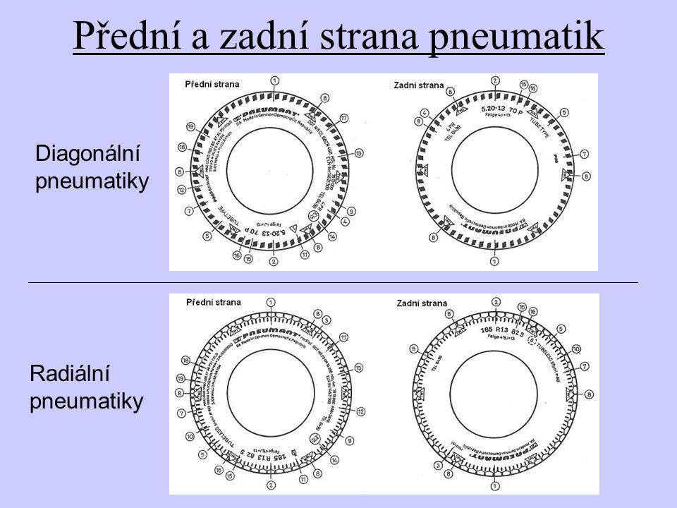 Význam symbolů na pneumatice 1 Obchodní značka výrobce 2 Jmen.