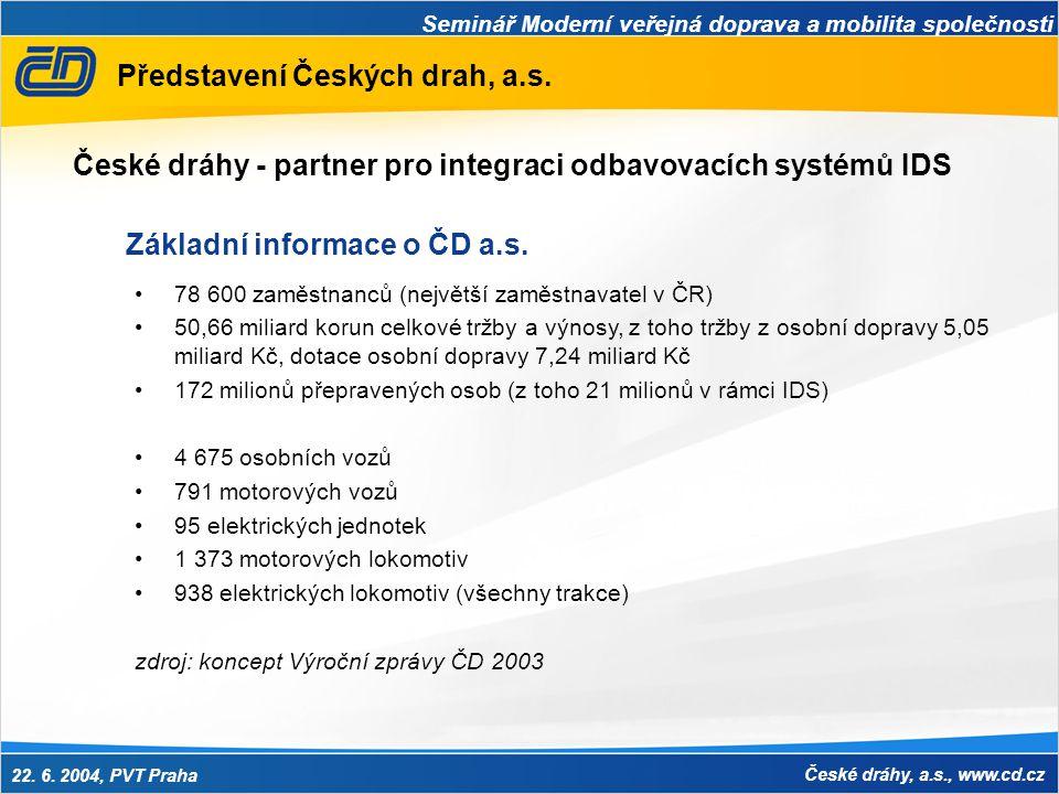 Seminář Moderní veřejná doprava a mobilita společnosti 22. 6. 2004, PVT Praha České dráhy, a.s., www.cd.cz Představení Českých drah, a.s. Základní inf