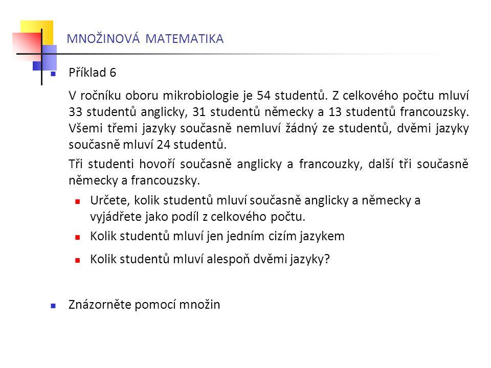 MNOŽINOVÁ MATEMATIKA  Příklad 6 V ročníku oboru mikrobiologie je 54 studentů. Z celkového počtu mluví 33 studentů anglicky, 31 studentů německy a 13