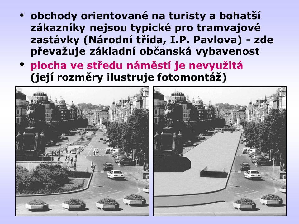  plocha ve středu náměstí je nevyužitá (její rozměry ilustruje fotomontáž)  obchody orientované na turisty a bohatší zákazníky nejsou typické pro tramvajové zastávky (Národní třída, I.P.
