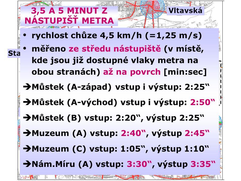 3,5 A 5 MINUT Z NÁSTUPIŠŤ METRA chůze 3,5 min (červeně) chůze 5 min (modře) v = 4,5 km/h Staroměstská Můstek Anděl Muzeum Flora Vltavská Florenc Karlovo náměstí Náměstí Republiky Plocha centra Prahy, kterou obsluhuje metro (do 5 min) je cca o 1/2 menší, než plocha, kterou obsluhuje povrchová MHD (především tramvaje).