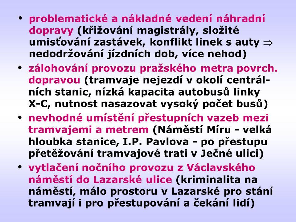  zálohování provozu pražského metra povrch.