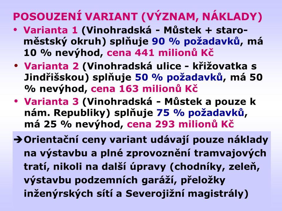  Varianta 2 (Vinohradská ulice - křižovatka s Jindřišskou) splňuje 50 % požadavků, má 50 % nevýhod, cena 163 milionů Kč  Varianta 3 (Vinohradská - Můstek a pouze k nám.