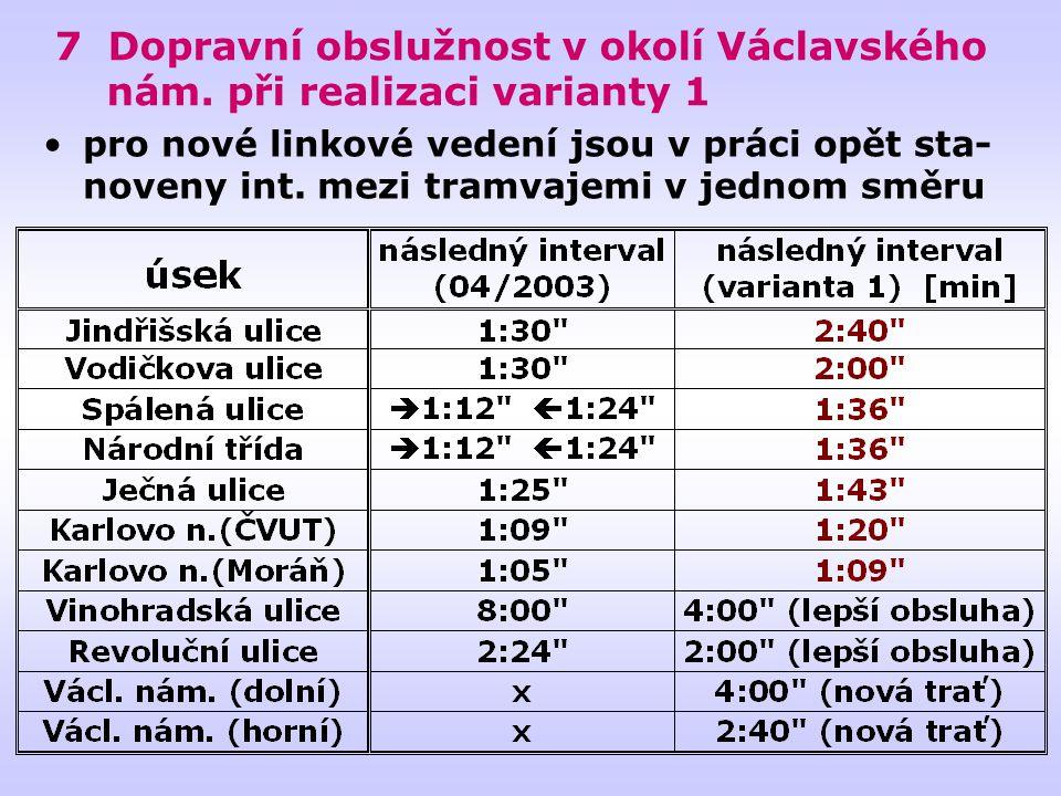 7 Dopravní obslužnost v okolí Václavského nám.