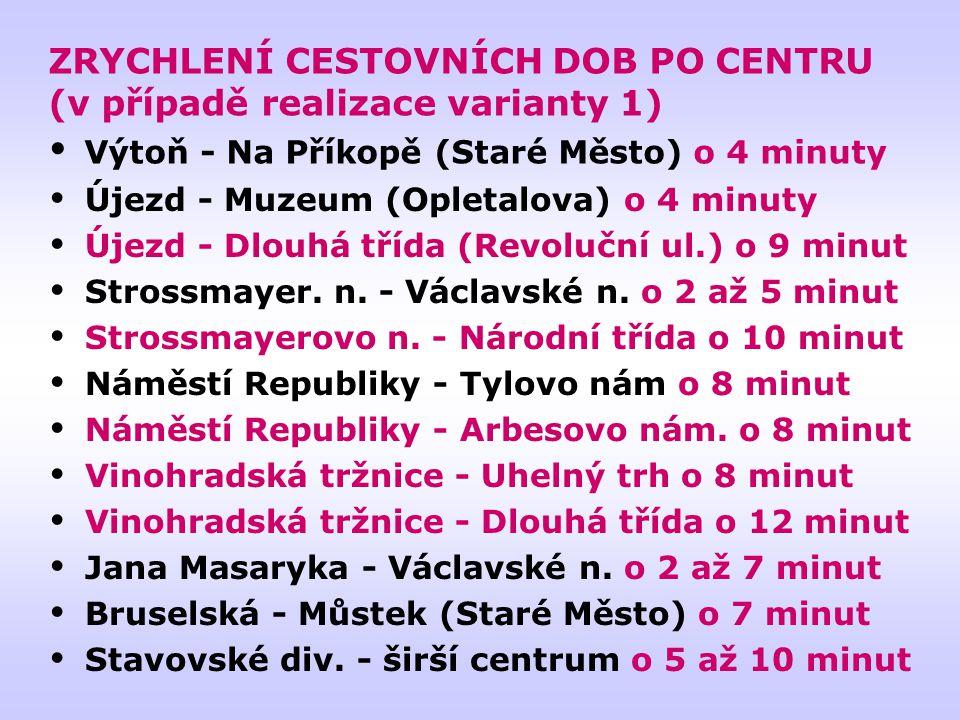  Újezd - Muzeum (Opletalova) o 4 minuty  Újezd - Dlouhá třída (Revoluční ul.) o 9 minut  Strossmayer.