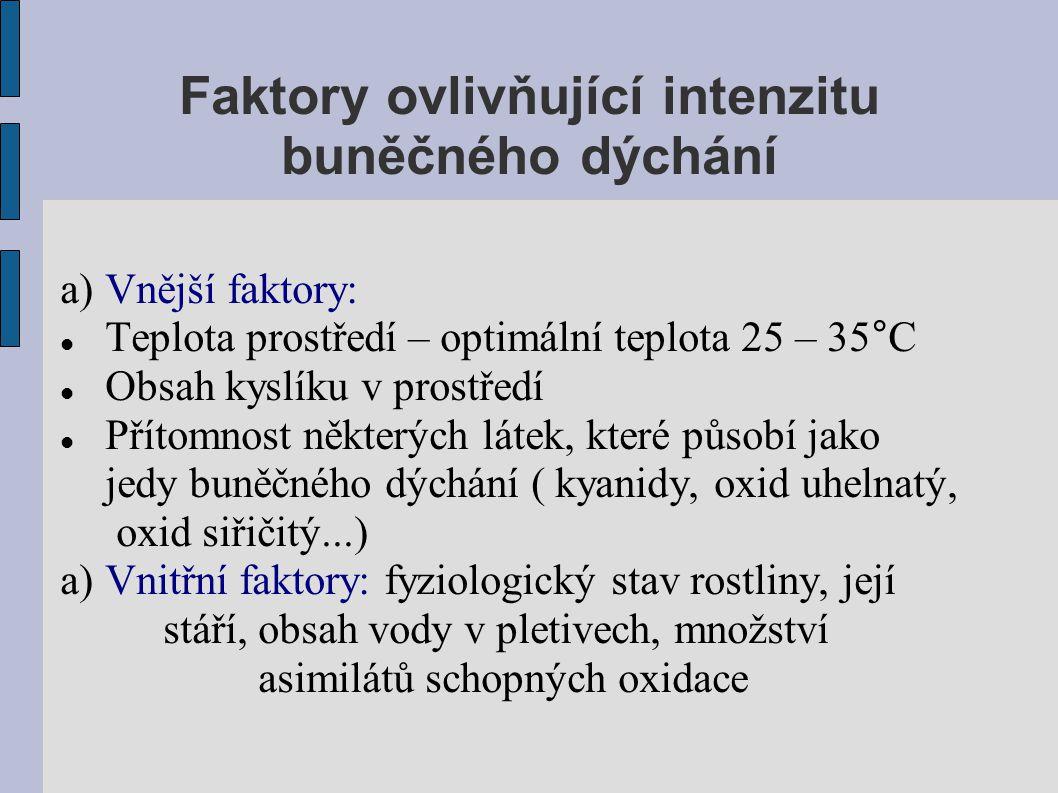 Faktory ovlivňující intenzitu buněčného dýchání a)Vnější faktory:  Teplota prostředí – optimální teplota 25 – 35°C  Obsah kyslíku v prostředí  Přít